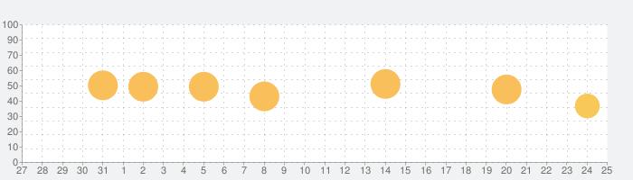nPlayerの話題指数グラフ(9月25日(金))
