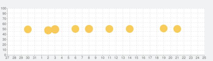 new pec smartの話題指数グラフ(1月25日(月))