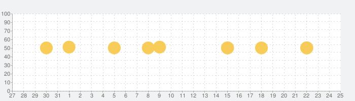Adobe Capture: クリエイティブキットの話題指数グラフ(2月25日(木))