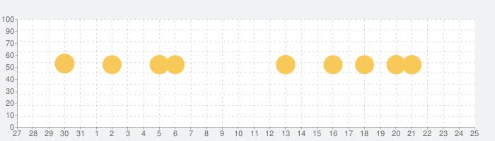 サンケイスポーツの話題指数グラフ(1月25日(月))