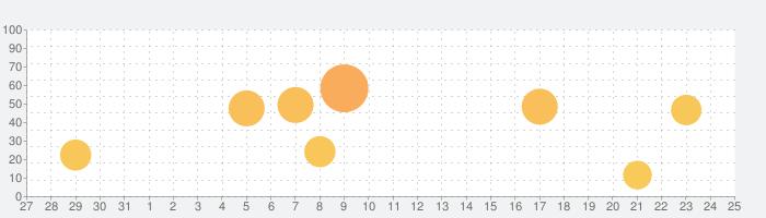 Kanadex 2の話題指数グラフ(1月25日(月))