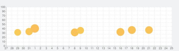 Faniconの話題指数グラフ(1月25日(月))