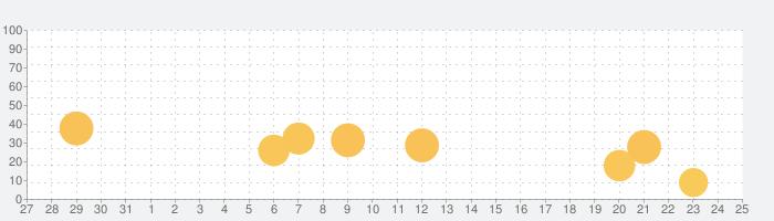 KPN2の話題指数グラフ(1月25日(月))