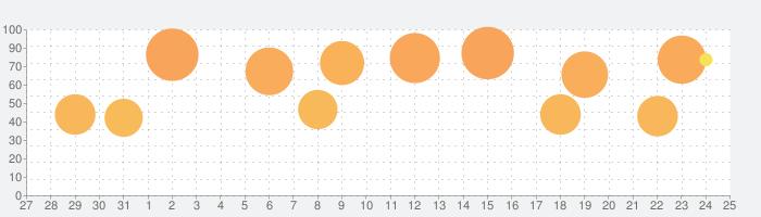 アイムジャグラーEXの話題指数グラフ(2月25日(木))