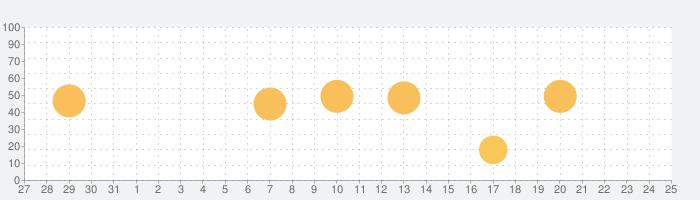 カレンダーウィジェットの話題指数グラフ(9月25日(金))