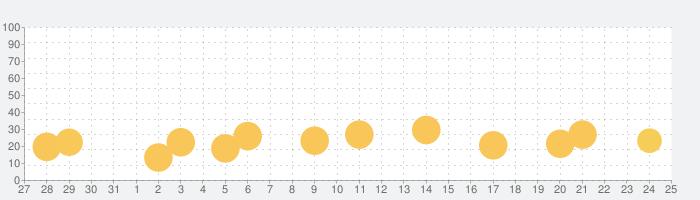 机でバレーの話題指数グラフ(9月25日(金))