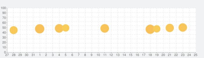 ベビーバスランド - BabyBusの話題指数グラフ(9月25日(金))