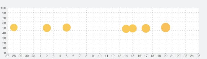 カレンダーカウンタの話題指数グラフ(2月25日(火))