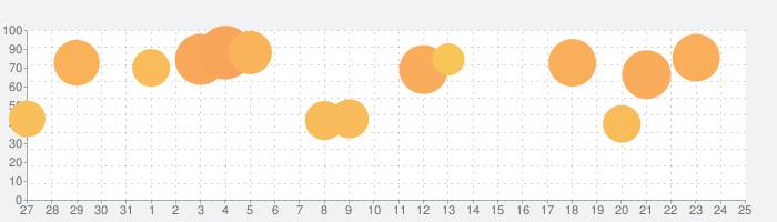 パチスロ モンスターハンター 狂竜戦線の話題指数グラフ(1月25日(月))