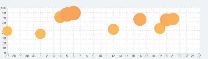 FINAL FANTASY IIの話題指数グラフ(9月25日(金))
