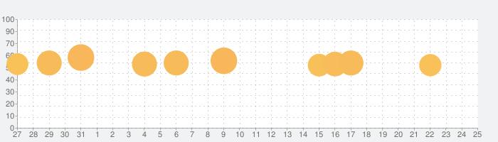 1945の話題指数グラフ(2月25日(火))