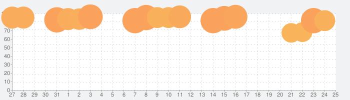 Google Meetの話題指数グラフ(9月25日(金))