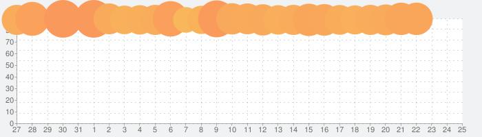 全部押そうの話題指数グラフ(2月25日(火))