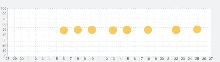 DMMブックス 電子書籍リーダーの話題指数グラフ(10月27日(水))
