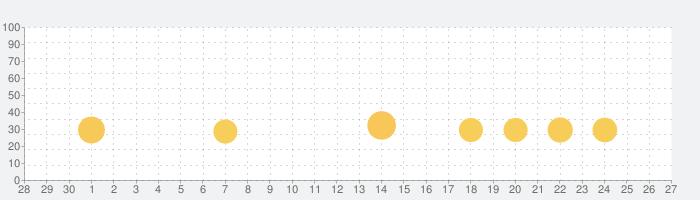 [777Real]ミリオンゴッド-神々の凱旋-の話題指数グラフ(10月27日(水))