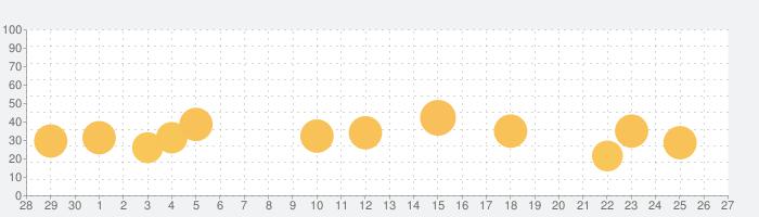 e六法の話題指数グラフ(10月27日(水))
