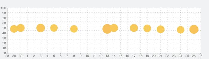コンピ探知機の話題指数グラフ(10月27日(水))