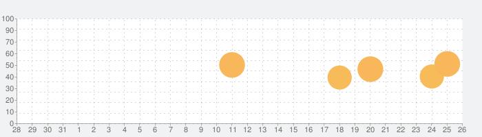 GRID® Autosportの話題指数グラフ(9月26日(土))