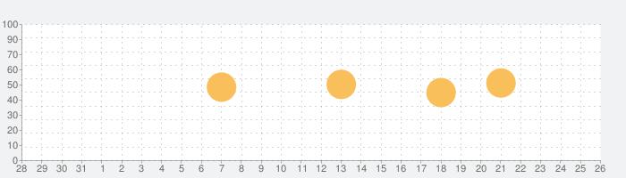 日本の野鳥(山溪ハンディ図鑑)の話題指数グラフ(11月26日(木))
