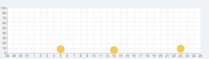 令和一大富豪〜楽々お金持ちの話題指数グラフ(9月26日(土))