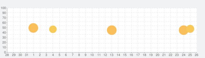 プログレッシブ ロシア語辞典の話題指数グラフ(9月26日(土))