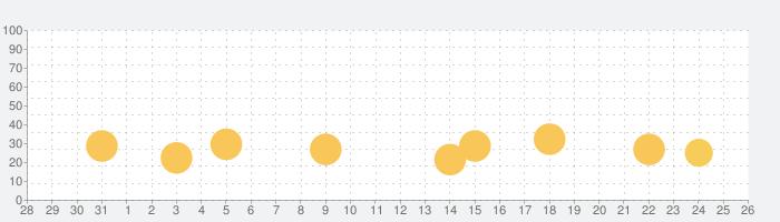 ミスターサクセスの話題指数グラフ(9月26日(日))