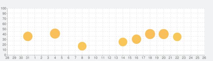 画像圧縮 - 画像サイズ変更,写真サイズ変更の話題指数グラフ(1月26日(火))
