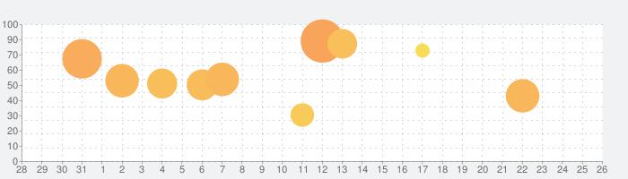 アナザーゴッドハーデス-奪われたZEUSver.-の話題指数グラフ(9月26日(日))