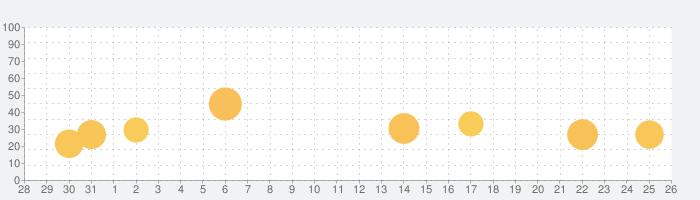 NHK for Schoolの話題指数グラフ(9月26日(日))