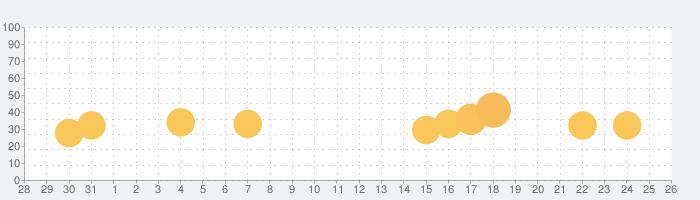 METAL SLUG 2の話題指数グラフ(9月26日(日))