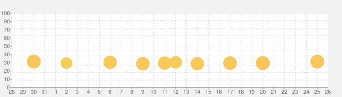 Nitro Nation ドラッグ&ドリフトレースの話題指数グラフ(9月26日(日))
