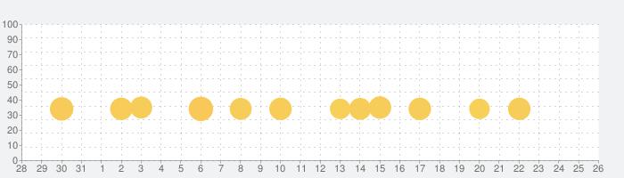 NHK キッズの話題指数グラフ(9月26日(日))