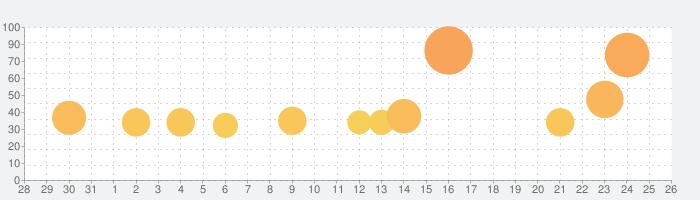 Hidden Folksの話題指数グラフ(9月26日(日))