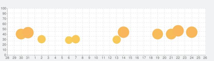 ブロックマスターの話題指数グラフ(9月26日(日))