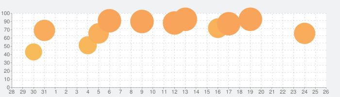 Train Drive ATS 2の話題指数グラフ(9月26日(土))