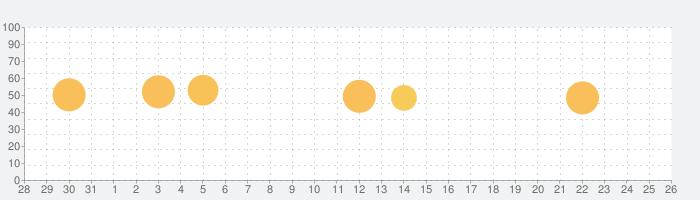 目に優しいブルーライトカットブラウザAceColor 〜明るさ調節機能付きの話題指数グラフ(1月26日(火))