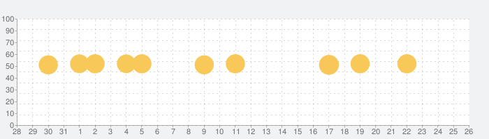 au助手席ナビの話題指数グラフ(9月26日(日))