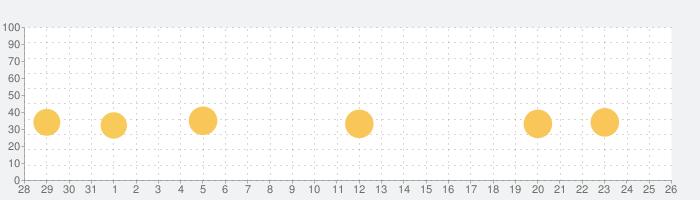 Shadowmaticの話題指数グラフ(9月26日(日))