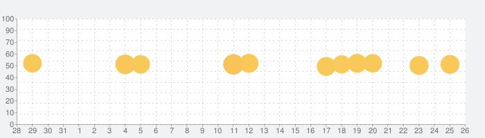 鬼から電話の話題指数グラフ(9月26日(日))