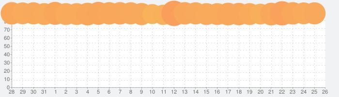 プロ野球スピリッツAの話題指数グラフ(2月26日(金))
