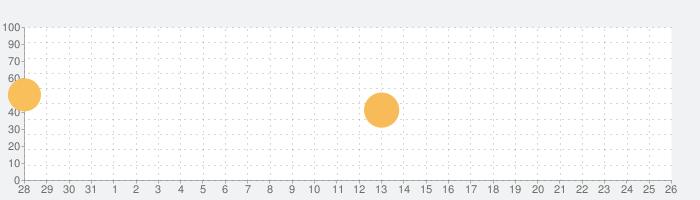 Aqueductの話題指数グラフ(9月26日(土))