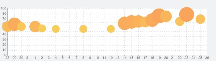 H&M - we love fashionの話題指数グラフ(9月26日(日))