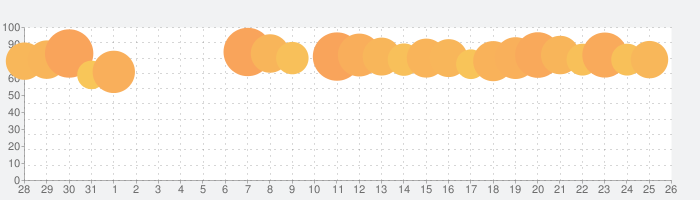 ピクトリンクの話題指数グラフ(9月26日(日))