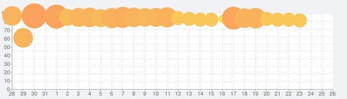 eFootball ウイニングイレブン 2020の話題指数グラフ(2月26日(水))