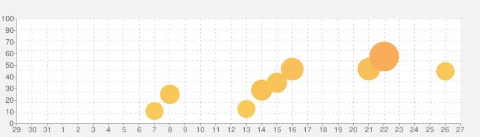 HELLO! MOVIEの話題指数グラフ(1月27日(水))