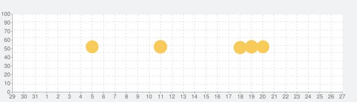 H Band 2.0の話題指数グラフ(9月27日(日))