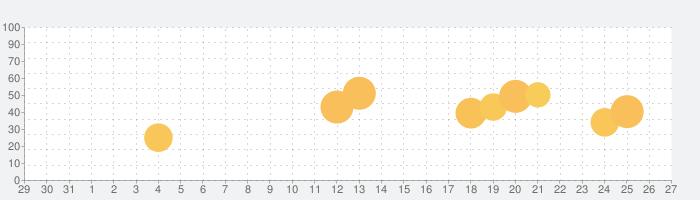 Endo IQ® App - Japanの話題指数グラフ(1月27日(水))