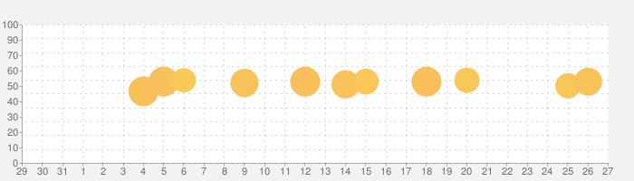 MCS - MedicalCareStationの話題指数グラフ(1月27日(水))