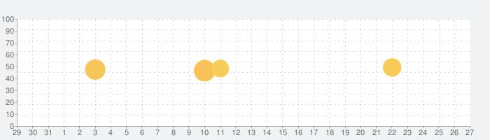カラオケ背景に好きな動画や写真が流せる!キョクナビJOYSOUNDの話題指数グラフ(9月27日(月))