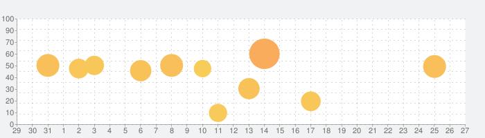 建設機械・建築施工の話題指数グラフ(1月27日(水))